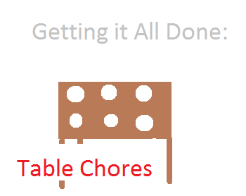 Getting It All Done: Table Chores