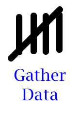 Gather-Data
